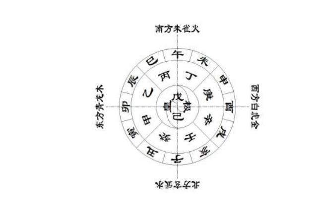 天干地支是我国古代的纪年历法