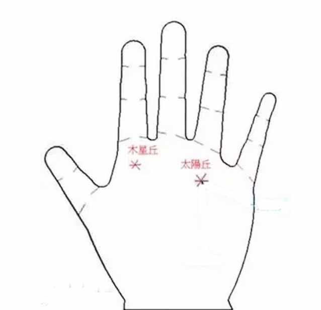 星纹在手掌中不同部位预示着不同的含义